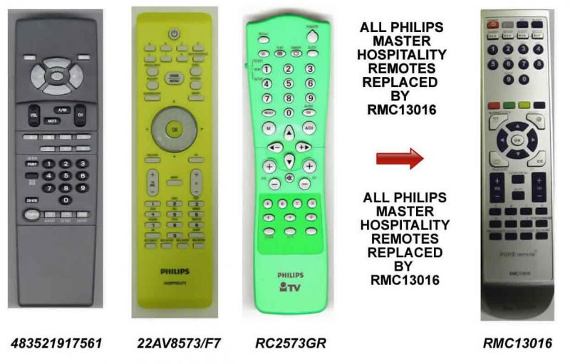 FULL FUNCTION REPLACEMENT PHILIPS RC2573/01 MASTER REMOTE
